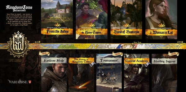 Kingdom Come Deliverance DLC Road Map