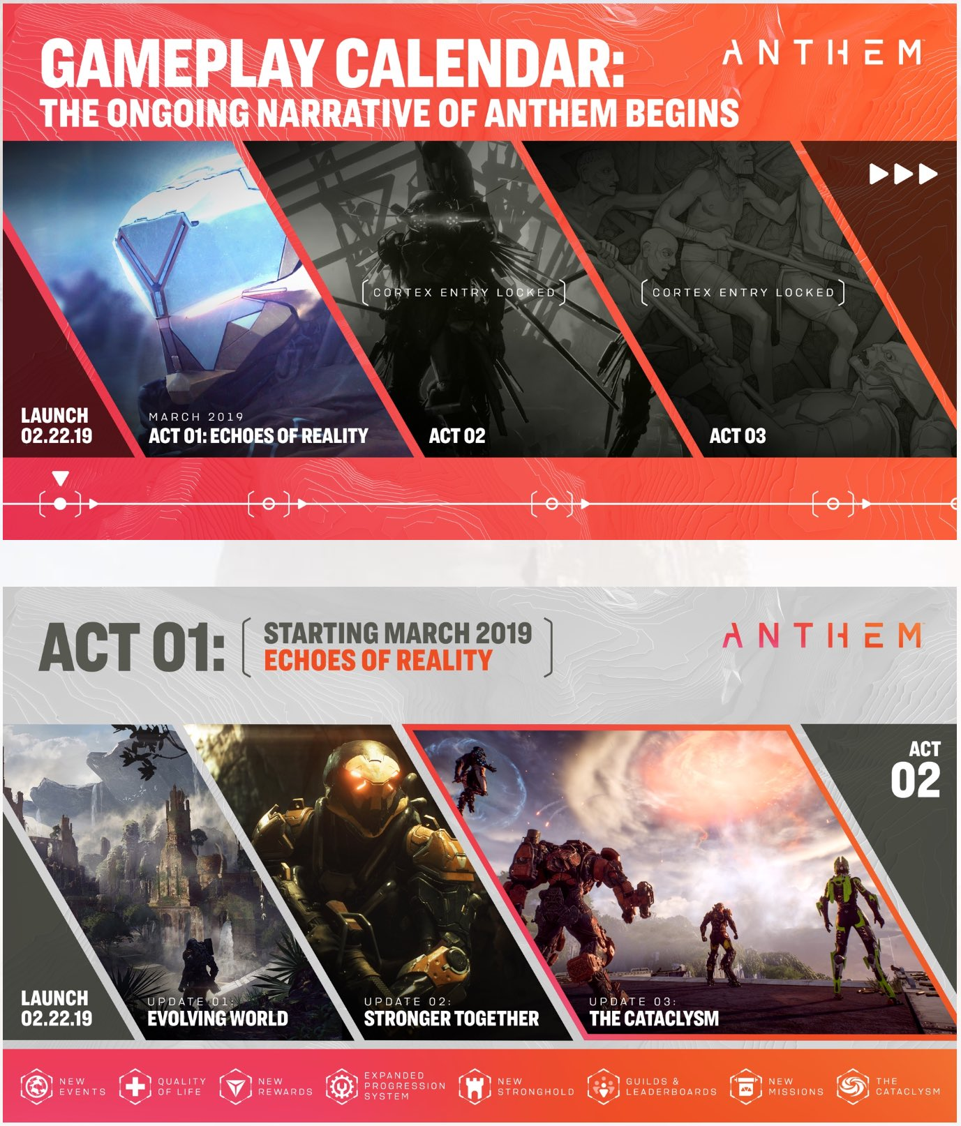 Anthem Gameplay Calendar