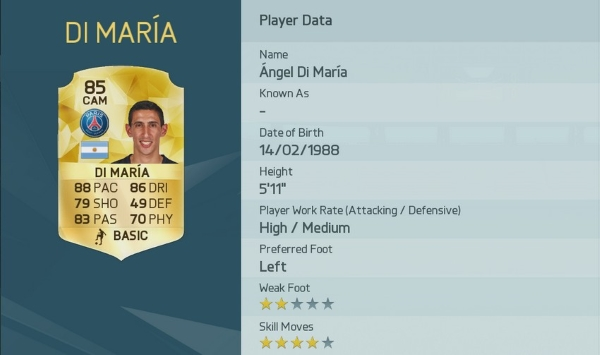 Fifa 16 ratings